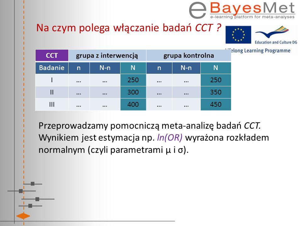 Na czym polega włączanie badań CCT ? CCTgrupa z interwencjągrupa kontrolna BadanienN-nNn N I……250…… II……300……350 III……400……450 Przeprowadzamy pomocnic