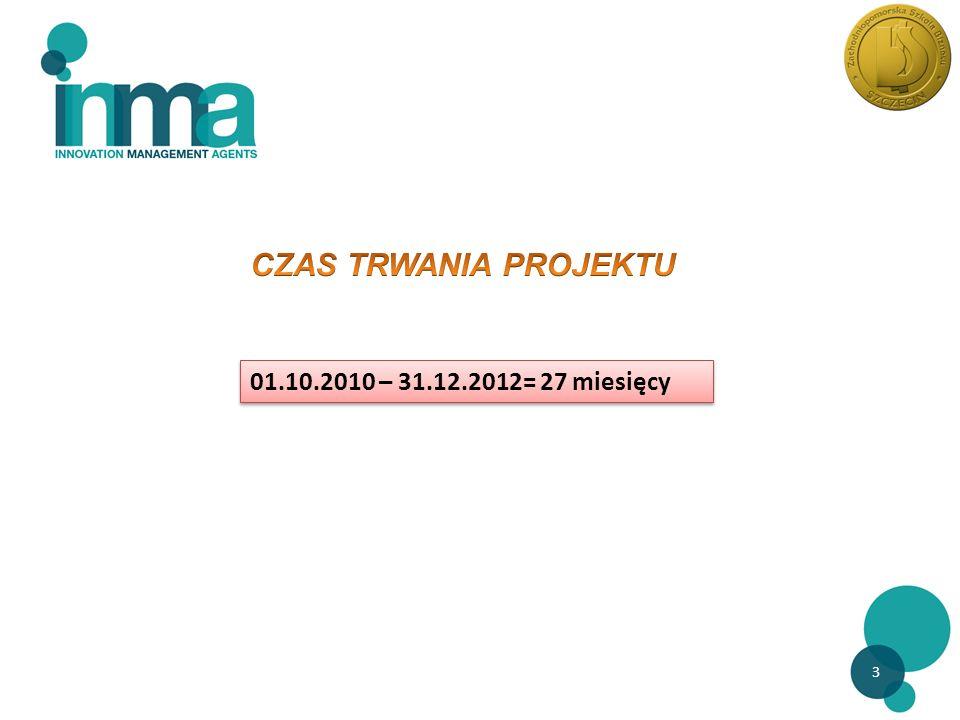 3 01.10.2010 – 31.12.2012= 27 miesięcy