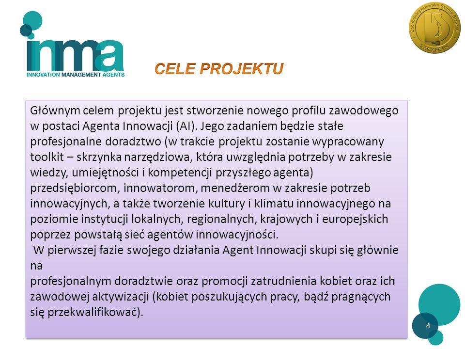 4 Głównym celem projektu jest stworzenie nowego profilu zawodowego w postaci Agenta Innowacji (AI).
