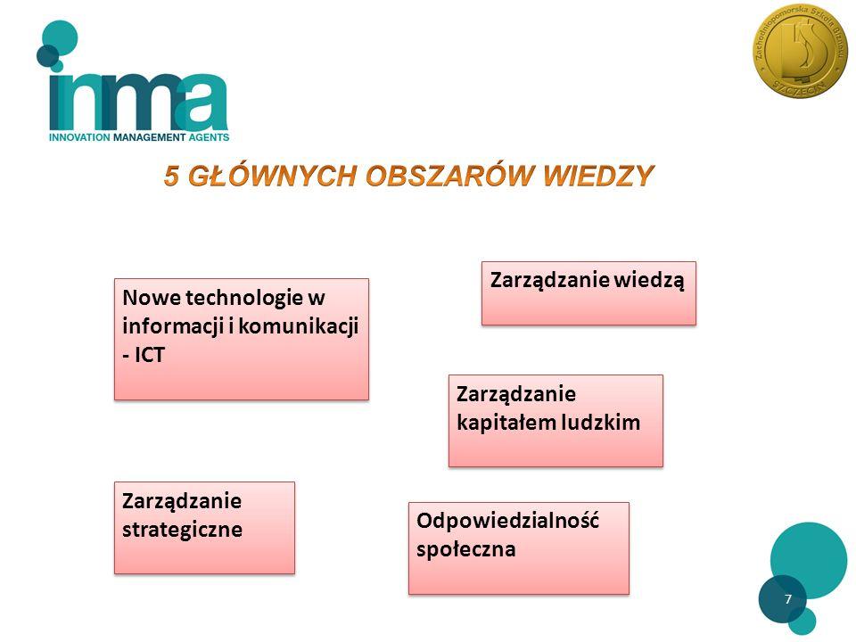 8 Przywództwo Zarządzanie Komunikacja Zarządzanie czasem Innowacyjność Umiejętność rozwiązywania problemów