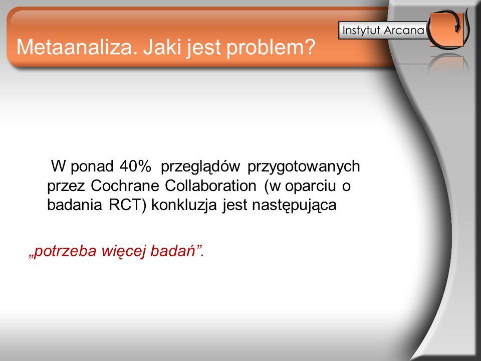 Metaanaliza. Jaki jest problem? W ponad 40% przeglądów przygotowanych przez Cochrane Collaboration (w oparciu o badania RCT) konkluzja jest następując