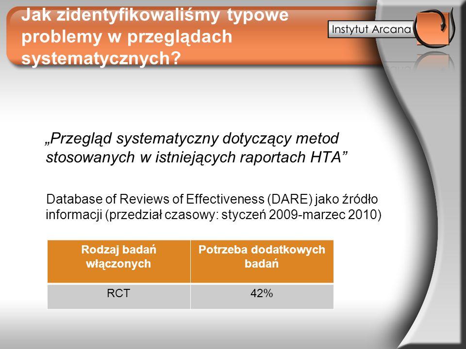 Jak zidentyfikowaliśmy typowe problemy w przeglądach systematycznych? Przegląd systematyczny dotyczący metod stosowanych w istniejących raportach HTA