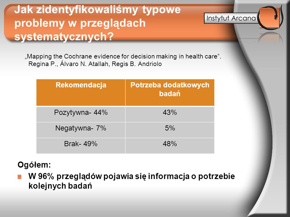 Jak zidentyfikowaliśmy typowe problemy w przeglądach systematycznych? Mapping the Cochrane evidence for decision making in health care. Regina P., Álv