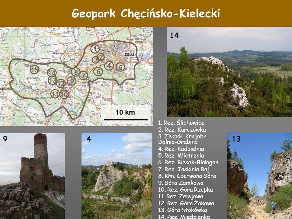 Geopark Chęcińsko-Kielecki 1. Rez. Ślichowice 2. Rez. Karczówka 3. Zespół Krajobr. Dalnia-Grabina 4. Rez. Kadzielnia 5. Rez. Wietrznia 6. Rez. Biesak-