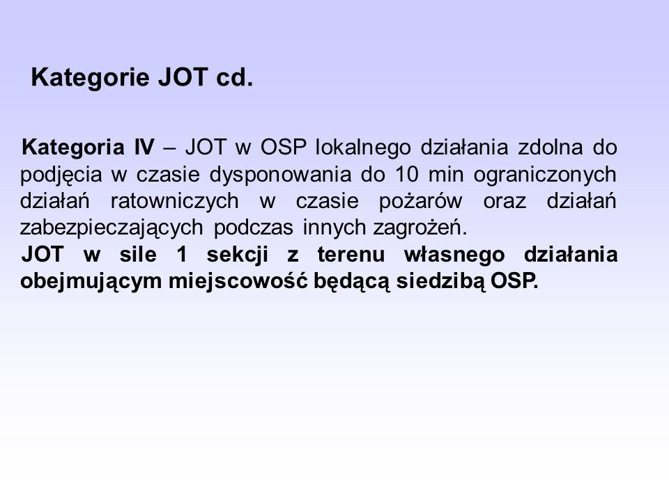 Kategoria IV – JOT w OSP lokalnego działania zdolna do podjęcia w czasie dysponowania do 10 min ograniczonych działań ratowniczych w czasie pożarów oraz działań zabezpieczających podczas innych zagrożeń.