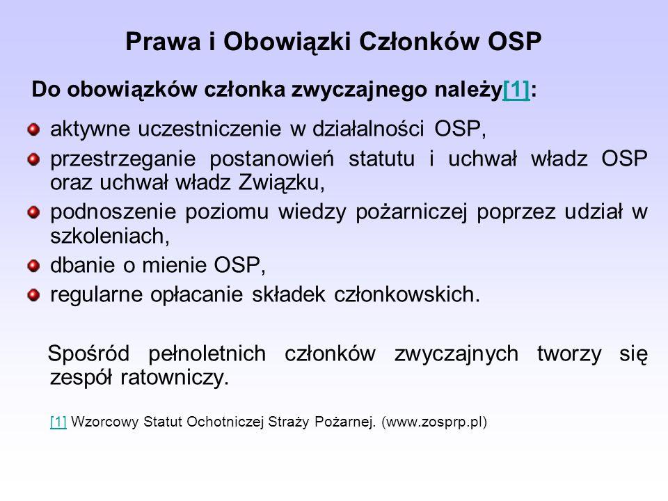 Prawa i Obowiązki Członków OSP aktywne uczestniczenie w działalności OSP, przestrzeganie postanowień statutu i uchwał władz OSP oraz uchwał władz Związku, podnoszenie poziomu wiedzy pożarniczej poprzez udział w szkoleniach, dbanie o mienie OSP, regularne opłacanie składek członkowskich.