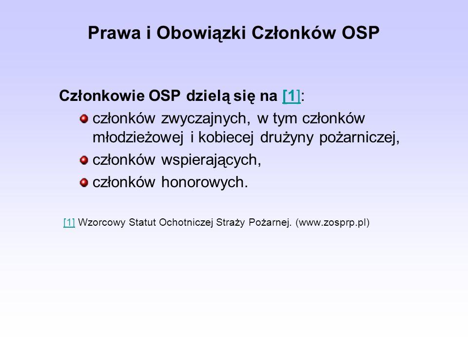 Prawa i Obowiązki Członków OSP Członkowie OSP dzielą się na [1]:[1] członków zwyczajnych, w tym członków młodzieżowej i kobiecej drużyny pożarniczej, członków wspierających, członków honorowych.