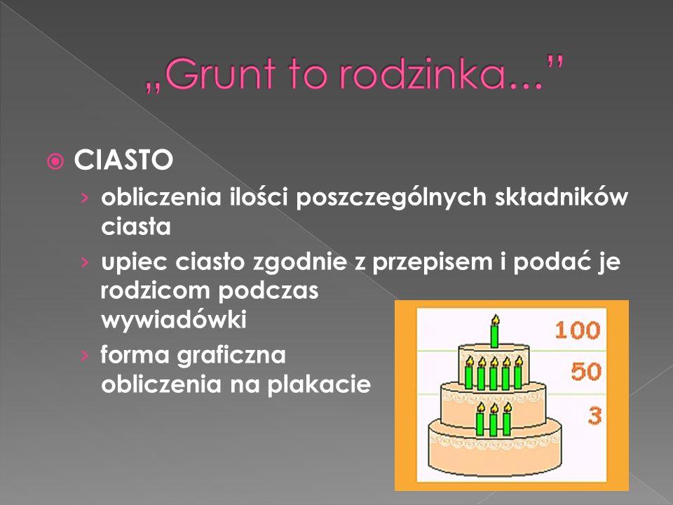 CIASTO obliczenia ilości poszczególnych składników ciasta upiec ciasto zgodnie z przepisem i podać je rodzicom podczas wywiadówki forma graficzna obli