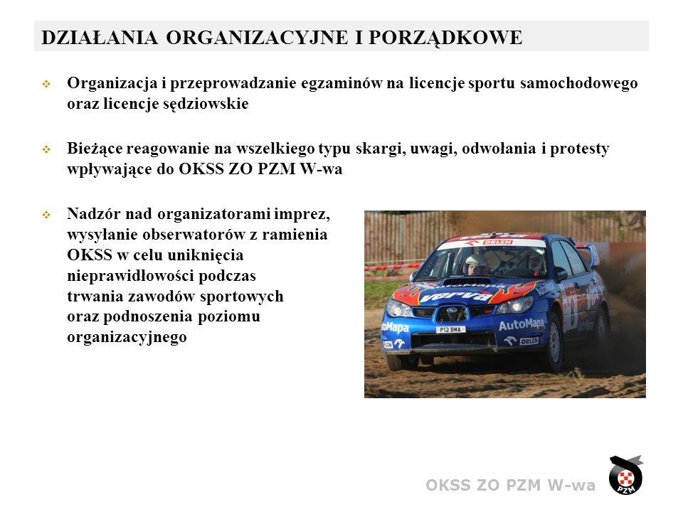 DZIAŁANIA ORGANIZACYJNE I PORZĄDKOWE Organizacja i przeprowadzanie egzaminów na licencje sportu samochodowego oraz licencje sędziowskie Bieżące reagow