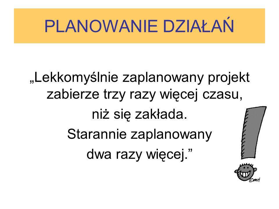 PLANOWANIE DZIAŁAŃ Lekkomyślnie zaplanowany projekt zabierze trzy razy więcej czasu, niż się zakłada. Starannie zaplanowany dwa razy więcej.