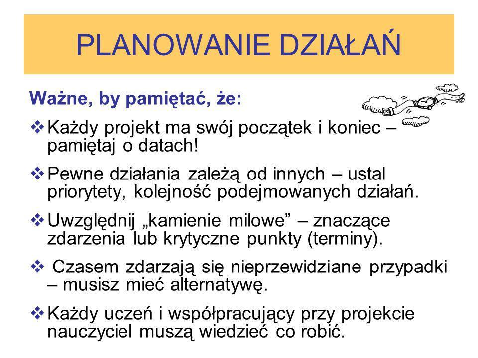 PLANOWANIE DZIAŁAŃ Ważne, by pamiętać, że: Każdy projekt ma swój początek i koniec – pamiętaj o datach! Pewne działania zależą od innych – ustal prior