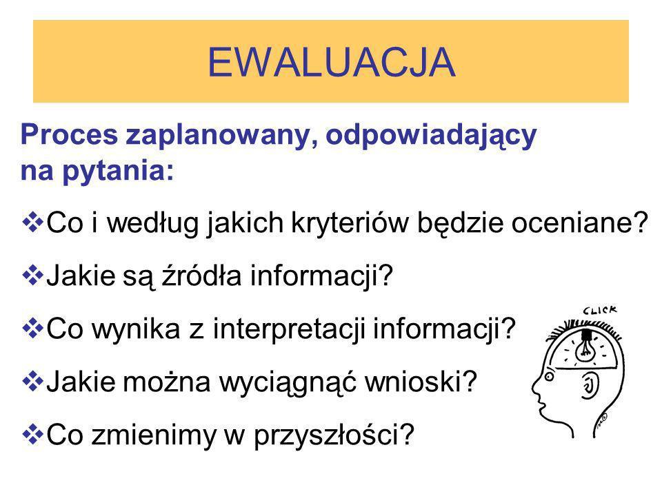 Proces zaplanowany, odpowiadający na pytania: Co i według jakich kryteriów będzie oceniane? Jakie są źródła informacji? Co wynika z interpretacji info