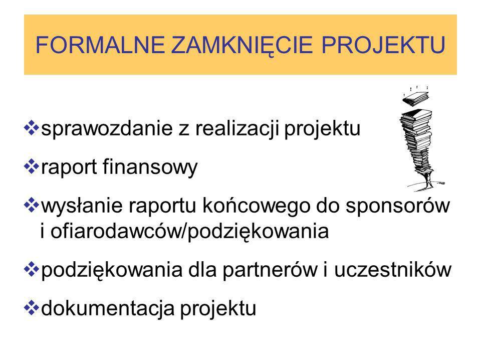 FORMALNE ZAMKNIĘCIE PROJEKTU sprawozdanie z realizacji projektu raport finansowy wysłanie raportu końcowego do sponsorów i ofiarodawców/podziękowania