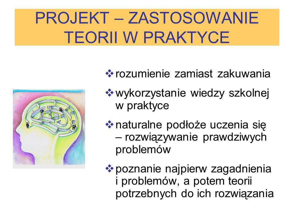 Proces zaplanowany, odpowiadający na pytania: Co i według jakich kryteriów będzie oceniane.