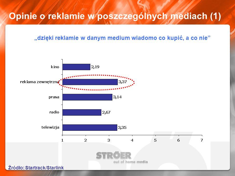 Opinie o reklamie w poszczególnych mediach (1) Źródło: Startrack/Starlink dzięki reklamie w danym medium wiadomo co kupić, a co nie