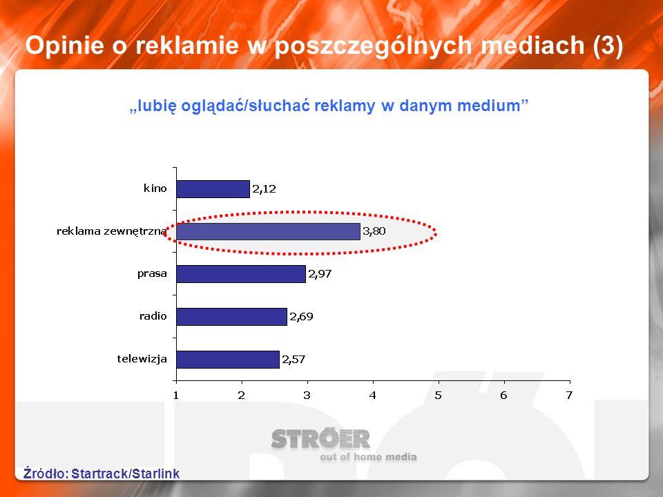 Opinie o reklamie w poszczególnych mediach (3) lubię oglądać/słuchać reklamy w danym medium Źródło: Startrack/Starlink