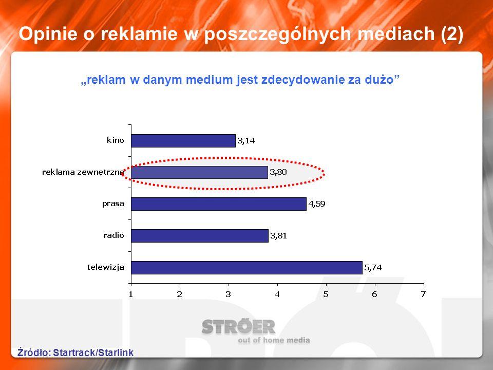 Opinie o reklamie w poszczególnych mediach (2) reklam w danym medium jest zdecydowanie za dużo Źródło: Startrack/Starlink