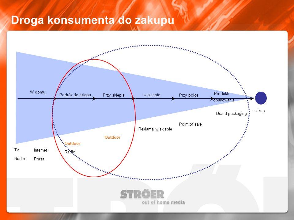 Kanały komunikacji - trendy więcej możliwości wyboru mediów przez konsumenta większa kontrola przez konsumenta: to konsument decyduje co ogląda, czyta, czego słucha większy natłok informacji, wyższy poziom odrzucenia reklamy Łatwo jest złapać i dotrzeć do konsumenta, trudniej go zaangażować i sprawić, żeby nas słuchał Kirshenbaum & Bond Under the radar (1998)
