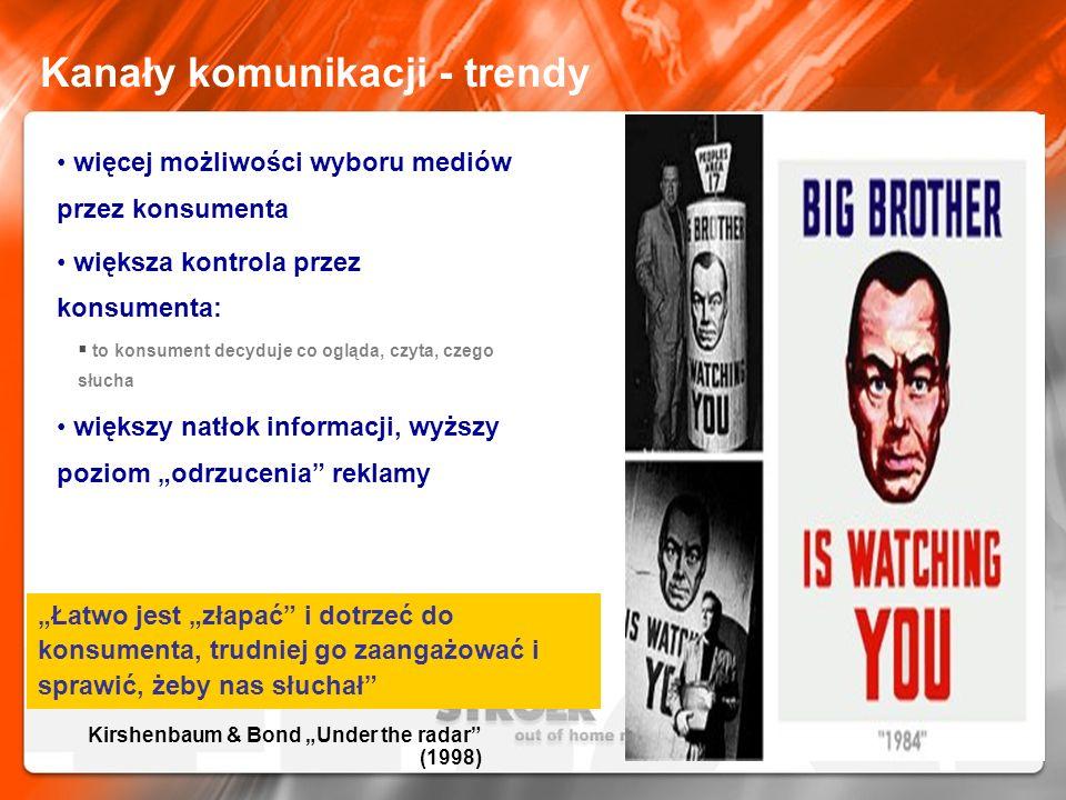 Tłok … 2005: statystyczny dorosły widz miał okazję zobaczyć 484 reklamy telewizyjne w ciągu tygodnia (wzrost o 15% w ciągu pięciu lat) to oznacza 69 reklam dziennie (tylko w telewizji) Poszczególne kraje: USA: 789 Hiszpania: 642 Chiny: 490 Polska: 394 UK: 311 Źródło: Initiative Futures (2006)