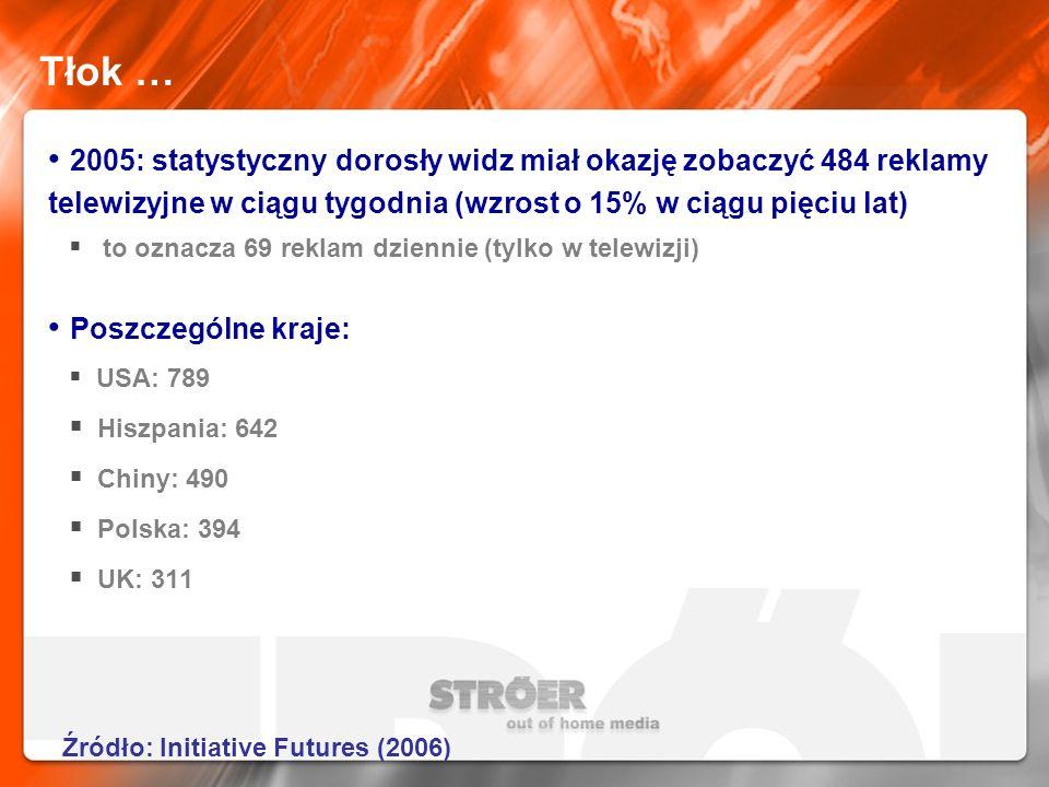 Intryga/Zaciekawienie
