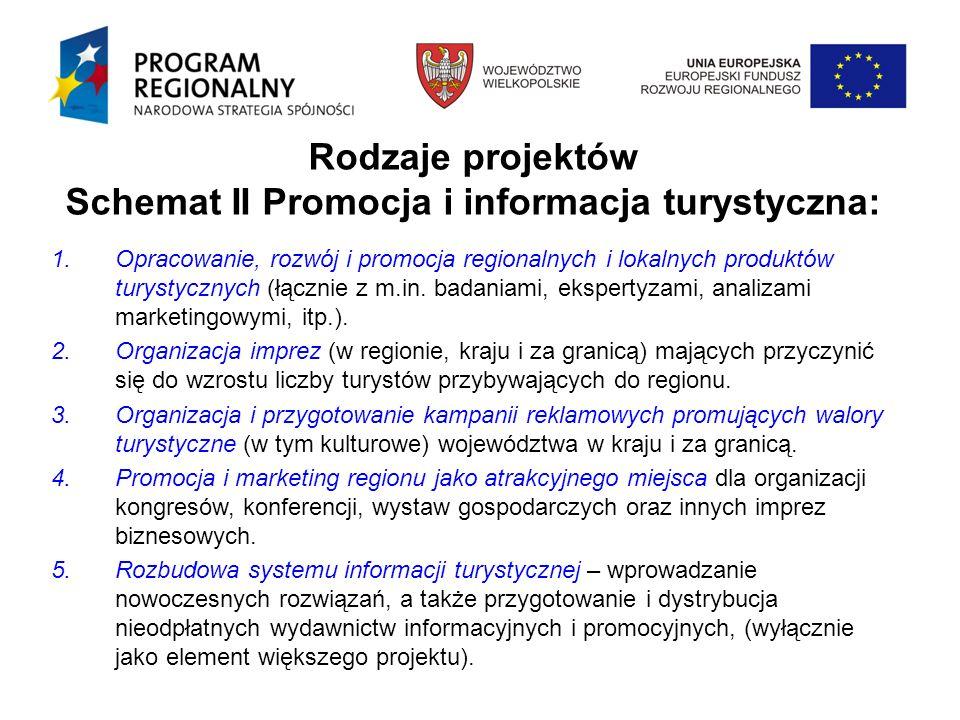 Rodzaje projektów Schemat II Promocja i informacja turystyczna: 1.Opracowanie, rozwój i promocja regionalnych i lokalnych produktów turystycznych (łącznie z m.in.