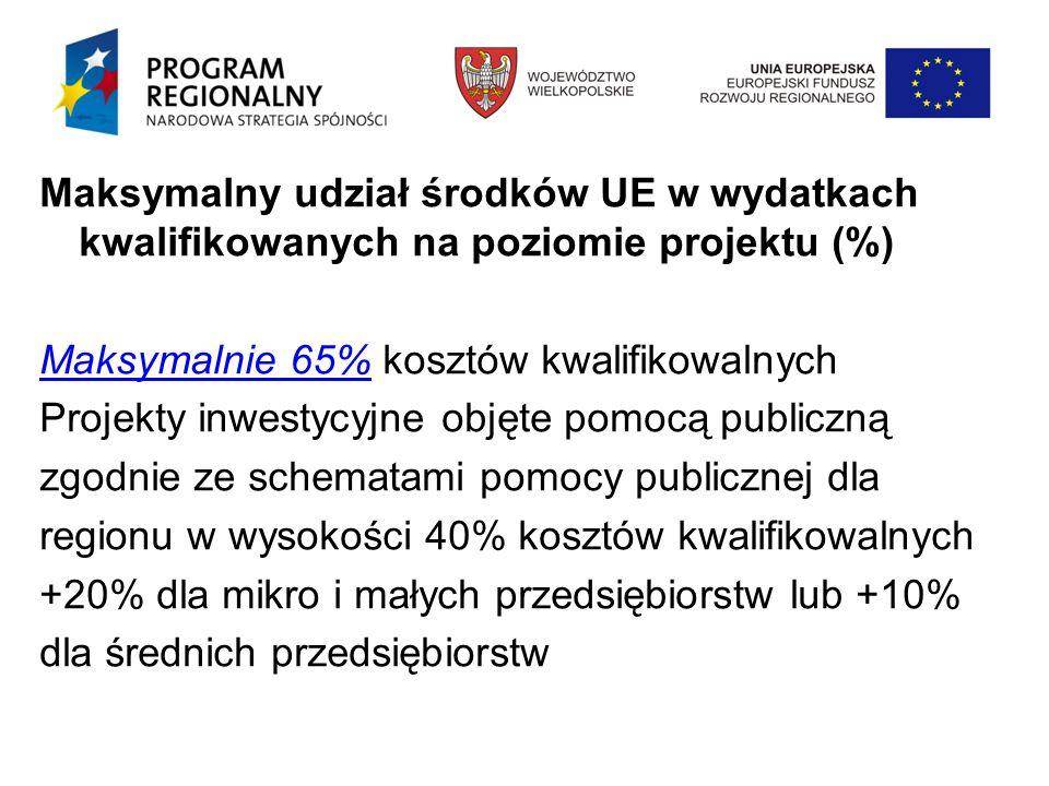 Maksymalny udział środków UE w wydatkach kwalifikowanych na poziomie projektu (%) Maksymalnie 65% kosztów kwalifikowalnych Projekty inwestycyjne objęte pomocą publiczną zgodnie ze schematami pomocy publicznej dla regionu w wysokości 40% kosztów kwalifikowalnych +20% dla mikro i małych przedsiębiorstw lub +10% dla średnich przedsiębiorstw