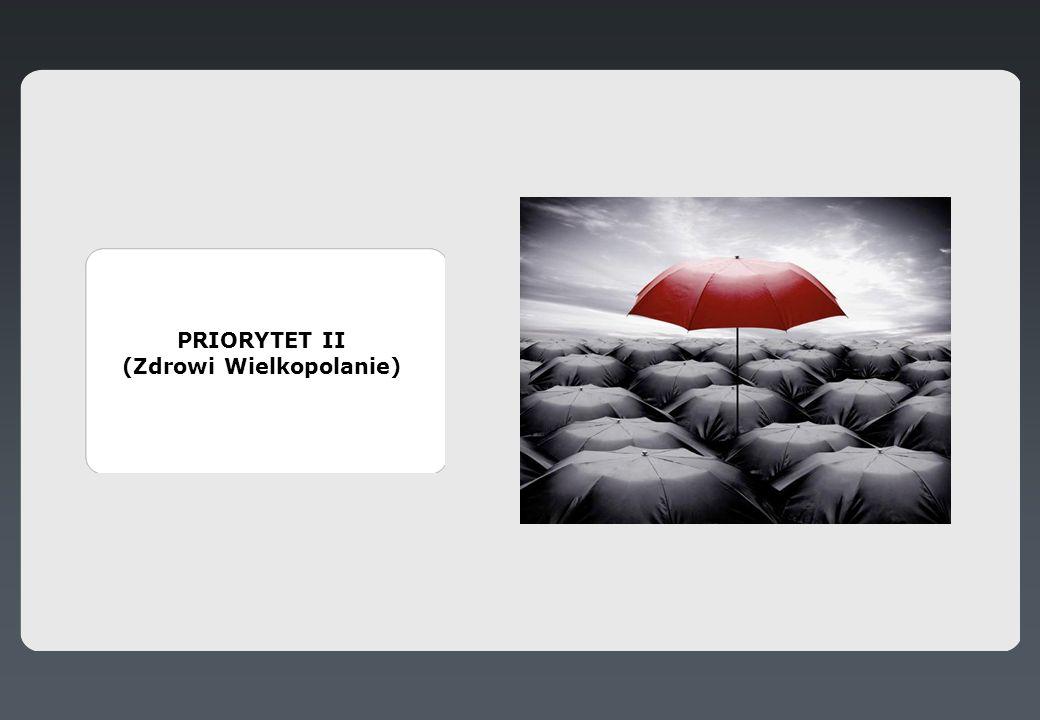 PRIORYTET II (Zdrowi Wielkopolanie)