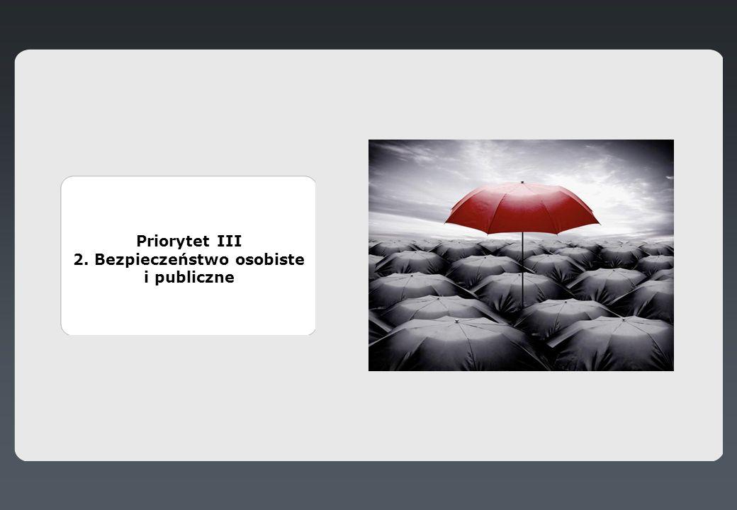 Priorytet III 2. Bezpieczeństwo osobiste i publiczne