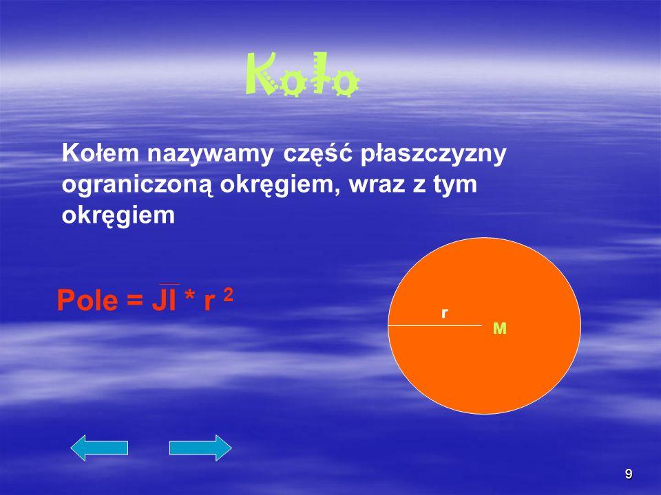 9 Koło Kołem nazywamy część płaszczyzny ograniczoną okręgiem, wraz z tym okręgiem M r Pole = JI * r 2
