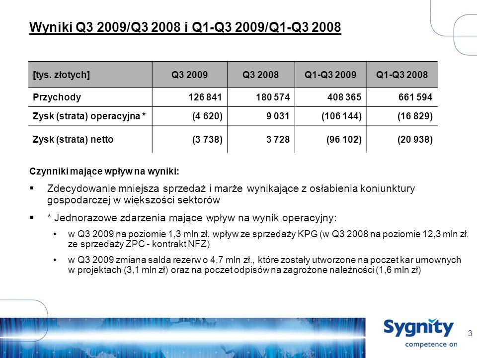 3 Wyniki Q3 2009/Q3 2008 i Q1-Q3 2009/Q1-Q3 2008 Czynniki mające wpływ na wyniki: Zdecydowanie mniejsza sprzedaż i marże wynikające z osłabienia koniunktury gospodarczej w większości sektorów * Jednorazowe zdarzenia mające wpływ na wynik operacyjny: w Q3 2009 na poziomie 1,3 mln zł.