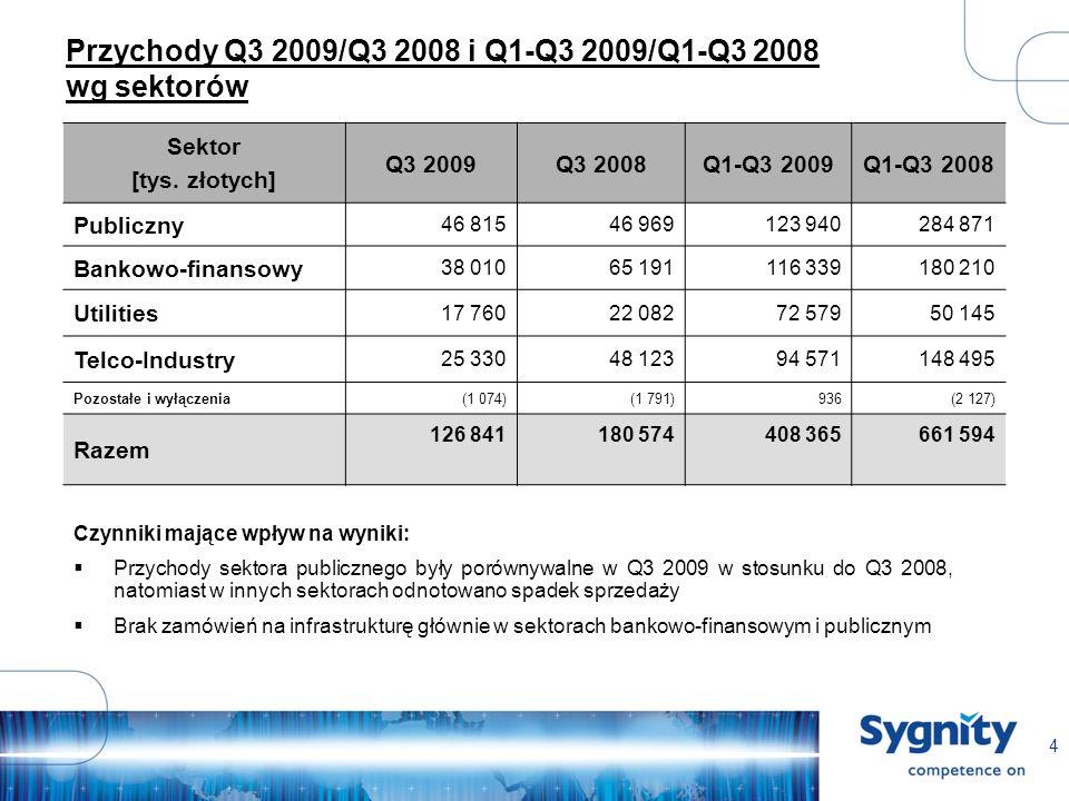4 Przychody Q3 2009/Q3 2008 i Q1-Q3 2009/Q1-Q3 2008 wg sektorów Sektor [tys.