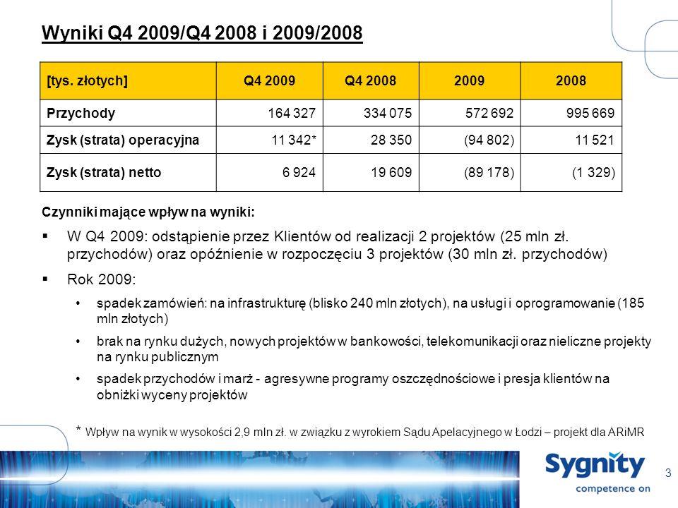3 Wyniki Q4 2009/Q4 2008 i 2009/2008 Czynniki mające wpływ na wyniki: W Q4 2009: odstąpienie przez Klientów od realizacji 2 projektów (25 mln zł.