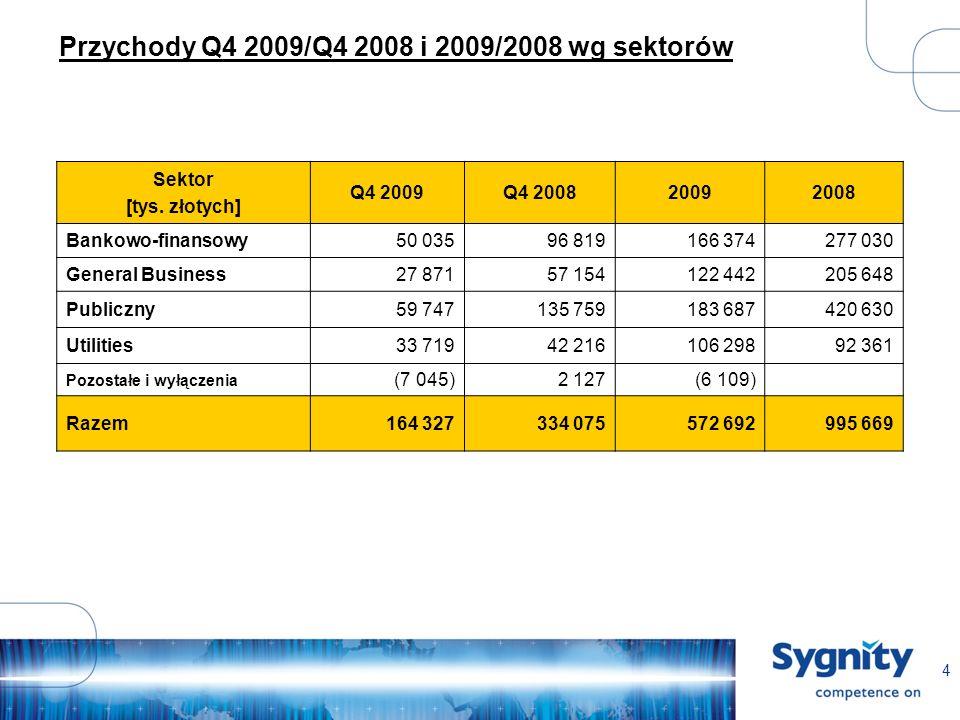 4 Przychody Q4 2009/Q4 2008 i 2009/2008 wg sektorów Sektor [tys.