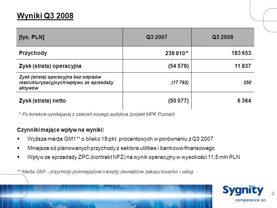 3 Wyniki Q3 2008 [tys.