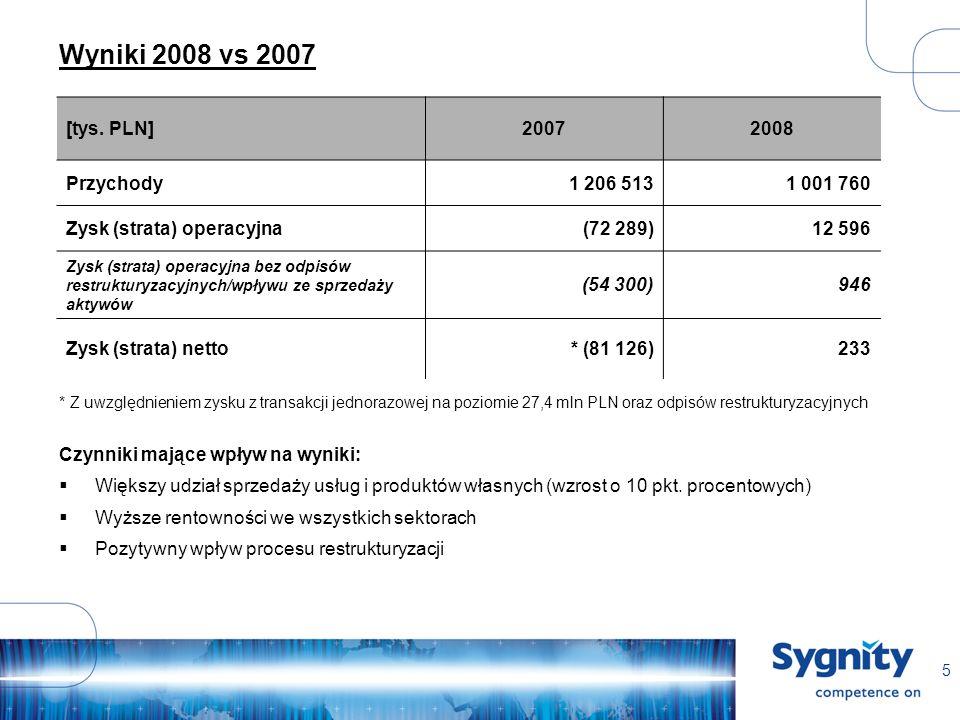 6 Struktura sprzedaży 2008 vs 2007 2007 vs 2008Q4 2007 vs Q4 2008 Przychód [tys.