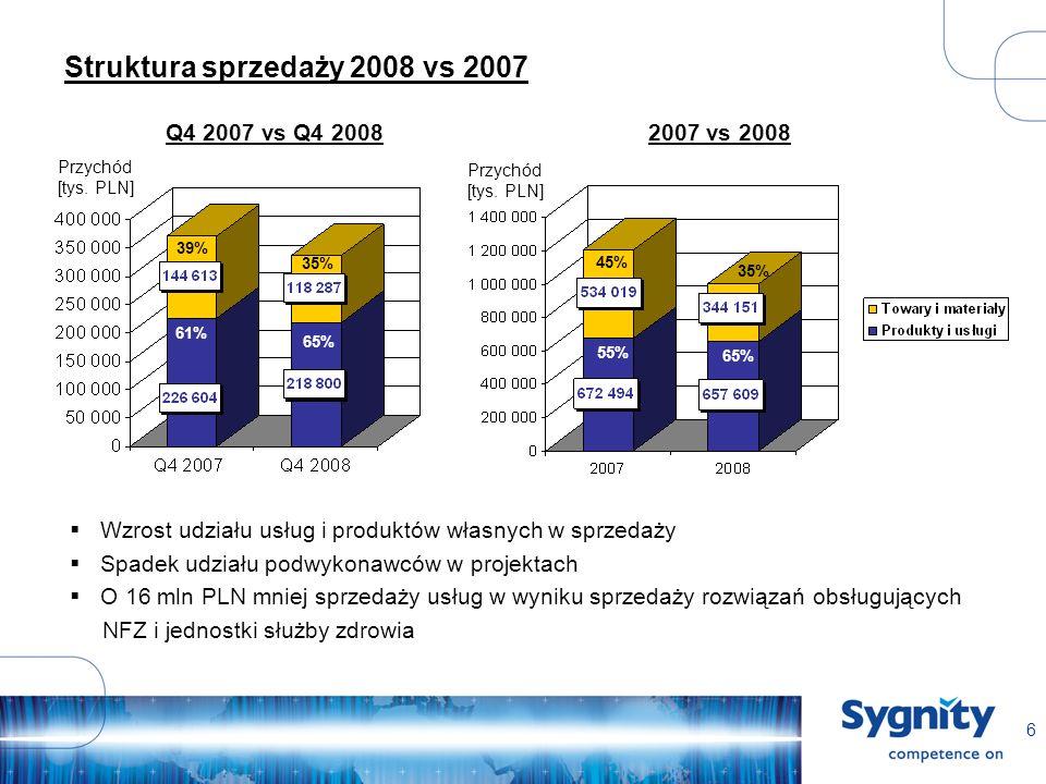 7 Przychody 2008 vs 2007 wg sektorów Sektor [tys.