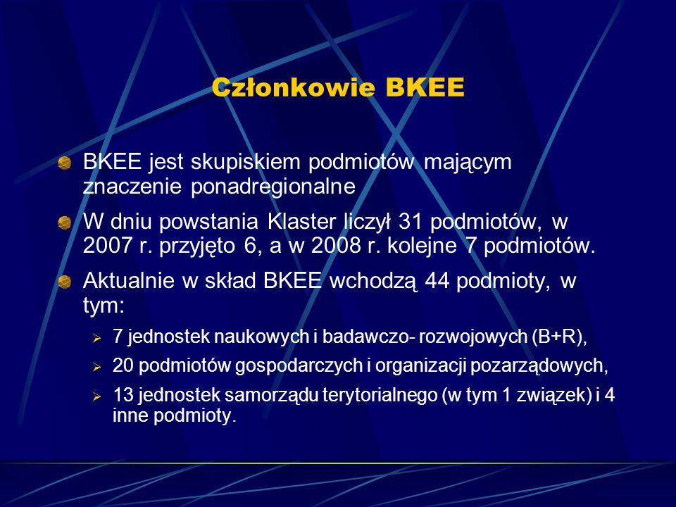 Członkowie BKEE BKEE jest skupiskiem podmiotów mającym znaczenie ponadregionalne W dniu powstania Klaster liczył 31 podmiotów, w 2007 r. przyjęto 6, a