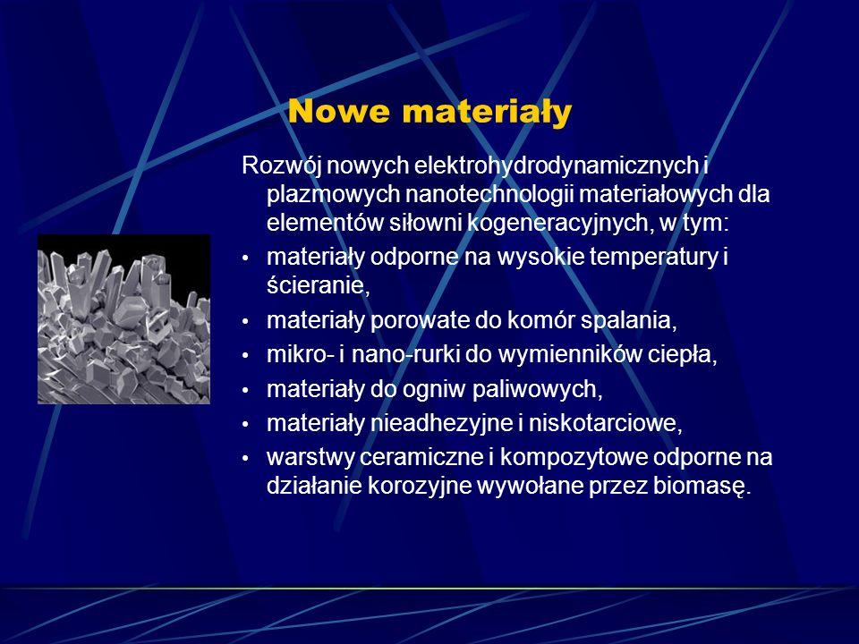 Nowe materiały Rozwój nowych elektrohydrodynamicznych i plazmowych nanotechnologii materiałowych dla elementów siłowni kogeneracyjnych, w tym: materia