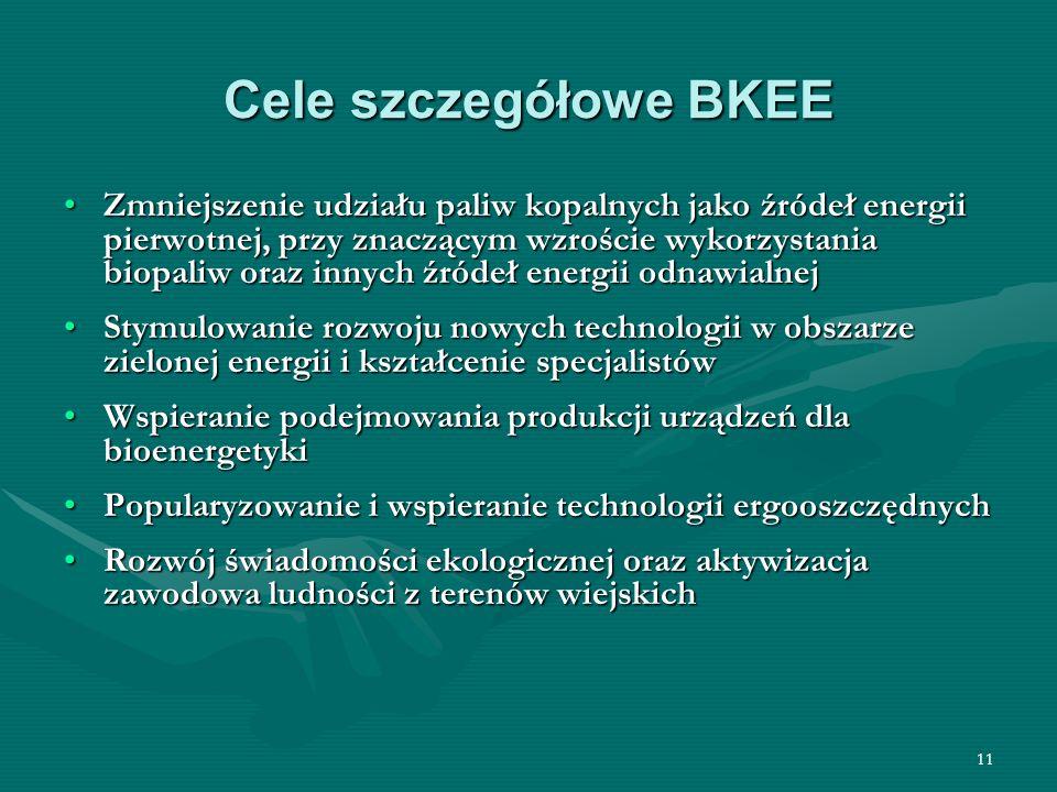 11 Cele szczegółowe BKEE Zmniejszenie udziału paliw kopalnych jako źródeł energii pierwotnej, przy znaczącym wzroście wykorzystania biopaliw oraz innych źródeł energii odnawialnejZmniejszenie udziału paliw kopalnych jako źródeł energii pierwotnej, przy znaczącym wzroście wykorzystania biopaliw oraz innych źródeł energii odnawialnej Stymulowanie rozwoju nowych technologii w obszarze zielonej energii i kształcenie specjalistówStymulowanie rozwoju nowych technologii w obszarze zielonej energii i kształcenie specjalistów Wspieranie podejmowania produkcji urządzeń dla bioenergetykiWspieranie podejmowania produkcji urządzeń dla bioenergetyki Popularyzowanie i wspieranie technologii ergooszczędnychPopularyzowanie i wspieranie technologii ergooszczędnych Rozwój świadomości ekologicznej oraz aktywizacja zawodowa ludności z terenów wiejskichRozwój świadomości ekologicznej oraz aktywizacja zawodowa ludności z terenów wiejskich