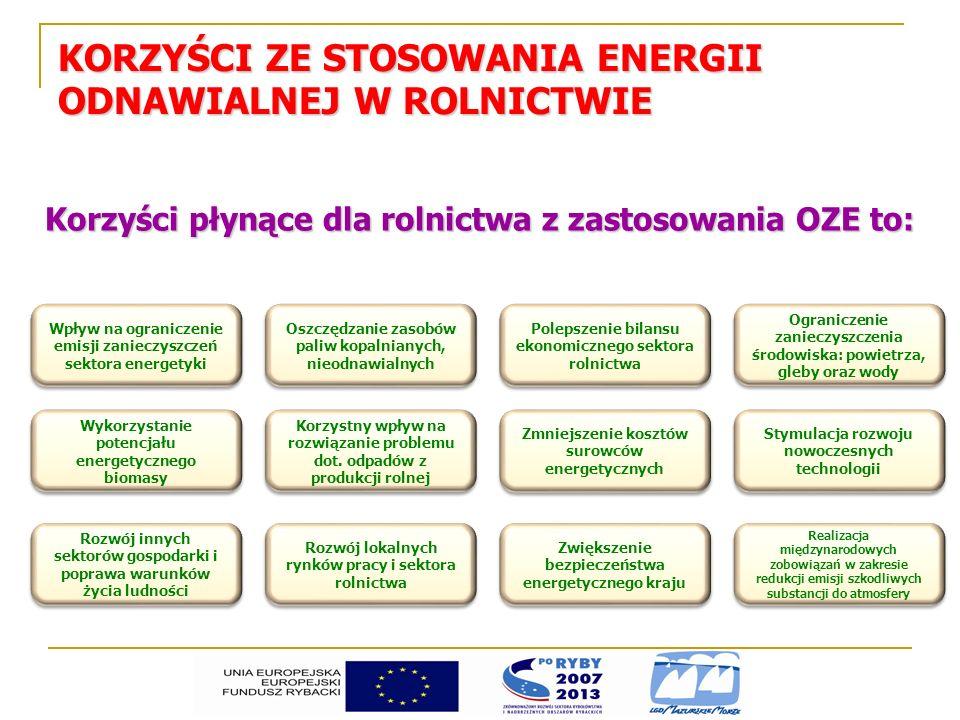 KORZYŚCI ZE STOSOWANIA ENERGII ODNAWIALNEJ W ROLNICTWIE Korzyści płynące dla rolnictwa z zastosowania OZE to: Wpływ na ograniczenie emisji zanieczyszc