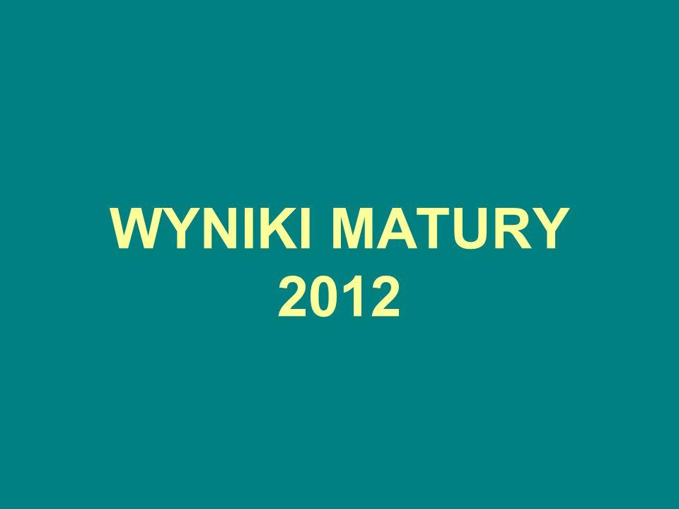 WYNIKI MATURY 2012