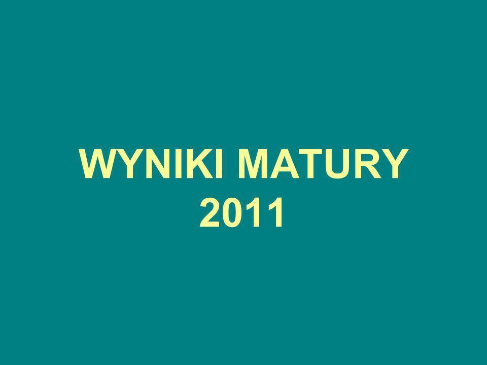 WYNIKI MATURY 2011