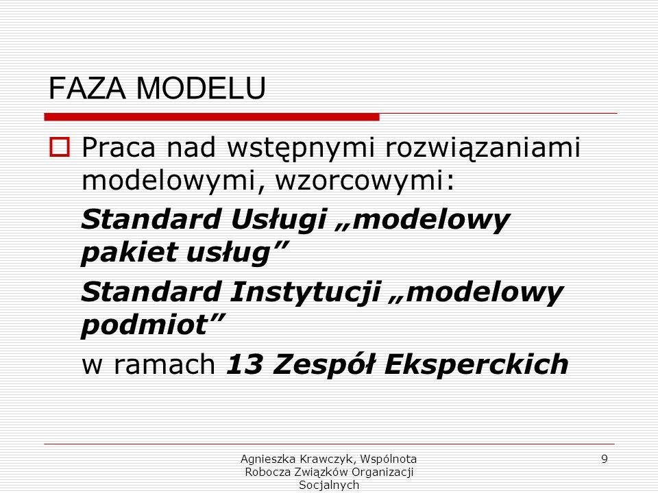 Agnieszka Krawczyk, Wspólnota Robocza Związków Organizacji Socjalnych 9 FAZA MODELU Praca nad wstępnymi rozwiązaniami modelowymi, wzorcowymi: Standard Usługi modelowy pakiet usług Standard Instytucji modelowy podmiot w ramach 13 Zespół Eksperckich