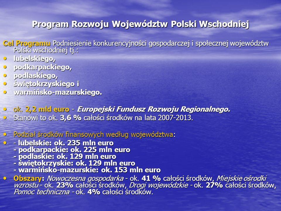 Program Rozwoju Województw Polski Wschodniej Cel Programu Podniesienie konkurencyjności gospodarczej i społecznej województw Polski wschodniej tj.: lubelskiego, lubelskiego, podkarpackiego, podkarpackiego, podlaskiego, podlaskiego, świętokrzyskiego i świętokrzyskiego i warmińsko-mazurskiego.