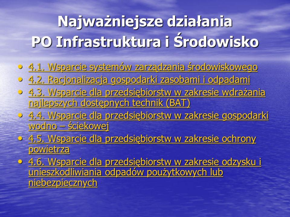 Najważniejsze działania PO Infrastruktura i Środowisko 4.1.