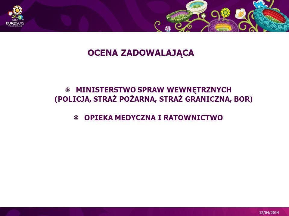 12/04/2014 MINISTERSTWO SPRAW WEWNĘTRZNYCH (POLICJA, STRAŻ POŻARNA, STRAŻ GRANICZNA, BOR ) OPIEKA MEDYCZNA I RATOWNICTWO OCENA ZADOWALAJĄCA