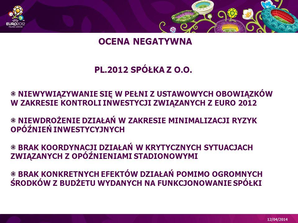 12/04/2014 PL.2012 SPÓŁKA Z O.O.