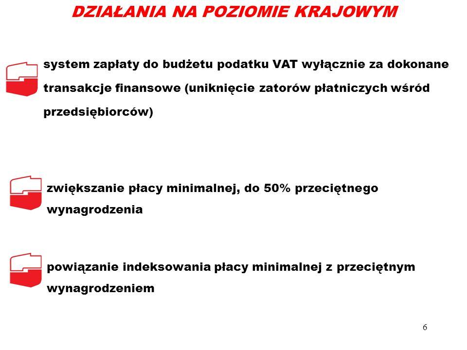 system zapłaty do budżetu podatku VAT wyłącznie za dokonane transakcje finansowe (uniknięcie zatorów płatniczych wśród przedsiębiorców) zwiększanie pł