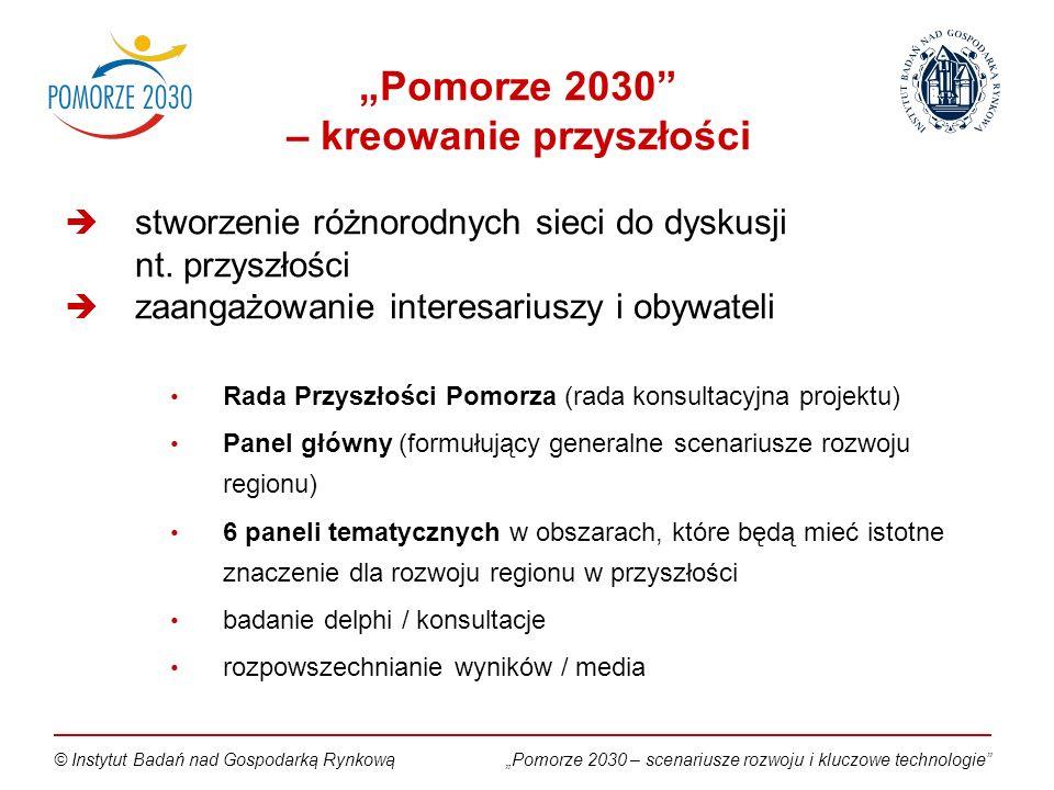 Pomorze 2030 – scenariusze rozwoju i kluczowe technologie© Instytut Badań nad Gospodarką Rynkową stworzenie różnorodnych sieci do dyskusji nt.