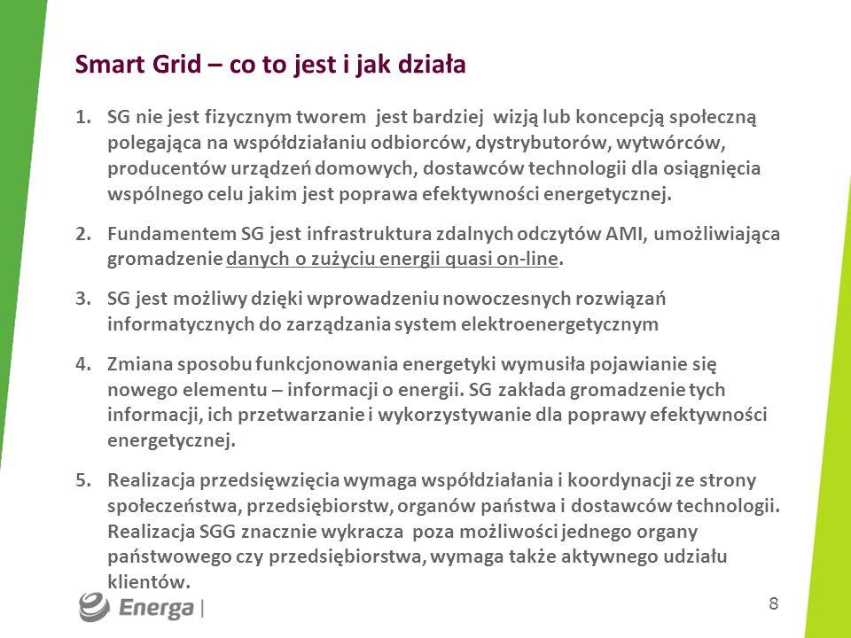 Smart Grid – co to jest i jak działa 1.SG nie jest fizycznym tworem jest bardziej wizją lub koncepcją społeczną polegająca na współdziałaniu odbiorców